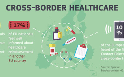 Toolbox for National Contact Points and Patients on Cross-border Healthcare